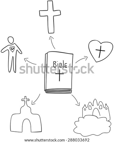 basic concepts of the Bible - stock vector