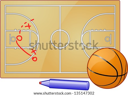 Basketball Game Plan