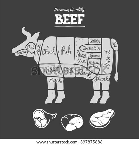 Cut Beef Set Poster Butcher Diagram Stock Vector 365749532 ...