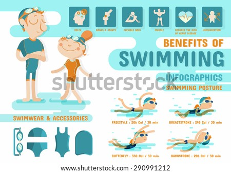 Benefits of Swimming infographics - stock vector