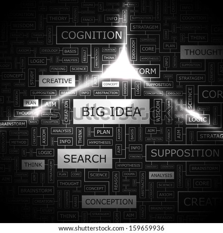 BIG IDEA. Background concept wordcloud illustration. Print concept word cloud. Graphic collage. Vector illustration.