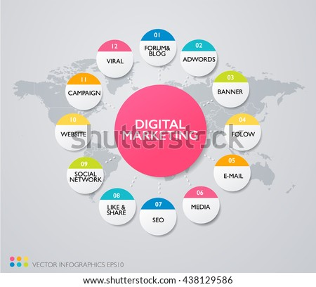 Big infographics in modern style. Vector illustrations about structure of digital marketing: projects, canals, management and communication. Use in website, corporate report, presentation, advertising - stock vector