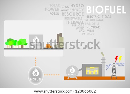 bio fuel energy - stock vector