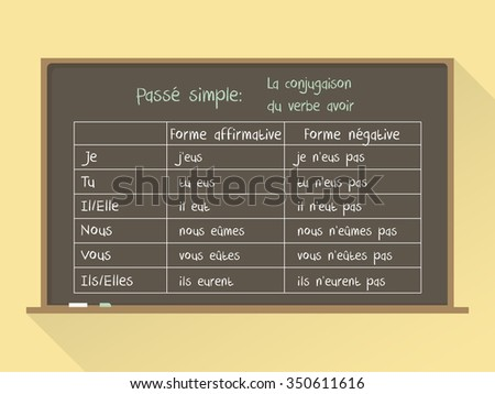 "Blackboard. Flat style. French grammar - verb ""to have"" in ""Passe simple"" Tense  - stock vector"