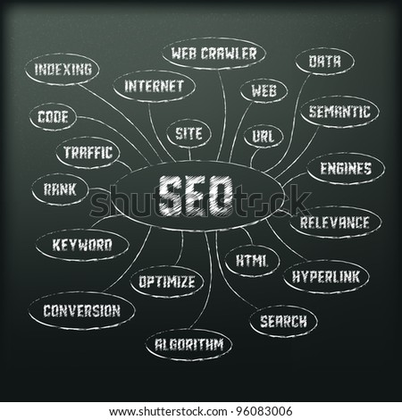 Blackboard with diagram consisting of the seo keywords. Vector illustration. - stock vector