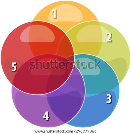 blank venn business strategy concept infographic diagram illustration five 5 - stock vector