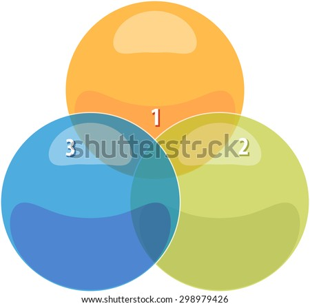 blank venn business strategy concept infographic diagram illustration of three 3 - stock vector