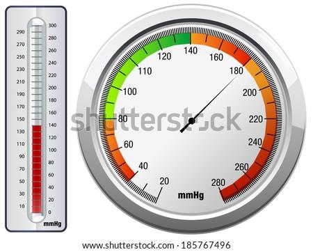 Blood Pressure Monitoring Gauge - Illustration - stock vector