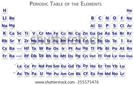 Blue Periodic table of the elements illustration vector universal no language - stock vector