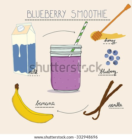 Blueberry smoothie recipe vector food illustration - stock vector