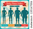Body mass index retro poster. - stock photo