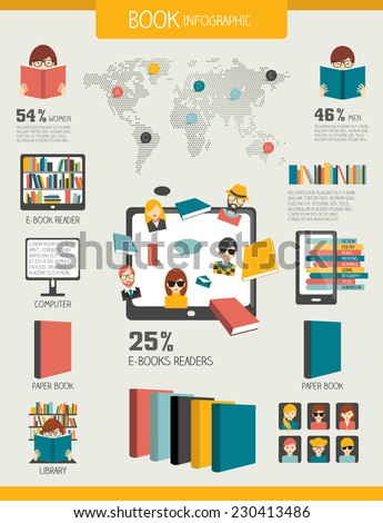 Book and reading infographics. Flat vector concept.  - stock vector