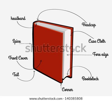 Book parts em vetor stock 140385808 shutterstock book parts ccuart Choice Image