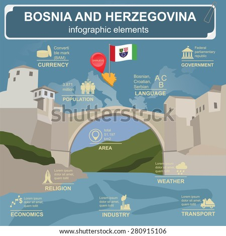 Bosnia and Herzegovina infographics, statistical data, sights. Vector illustration - stock vector