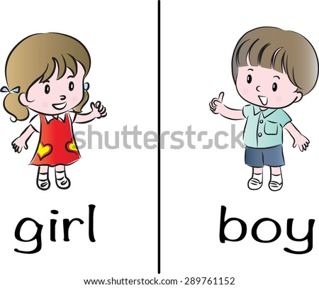 how to tell your having a boy or girl