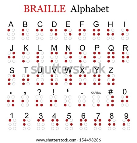Braille alphabet, punctuation and numbers, vector illustration - stock vector