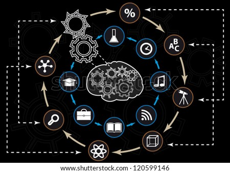 Brain education, generation knowledge modern background - stock vector