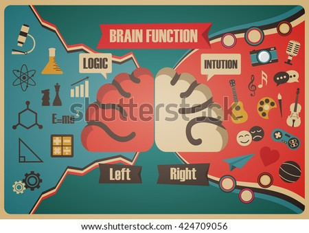 brain function, lef and right side, retro style - stock vector