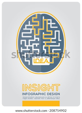 Brain maze. The path to insight. Image of the brain in the style of infographic expressing intricate way to create ideas - stock vector