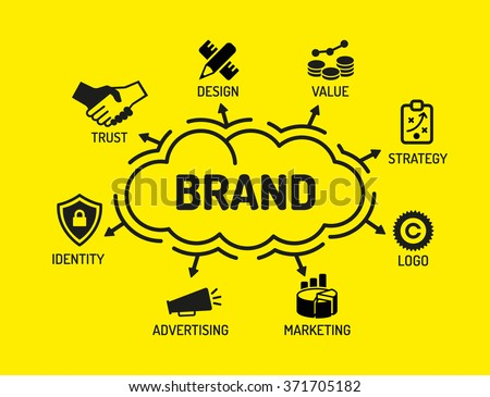 Brand. Chart with keywords and icons on yellow background - stock vector