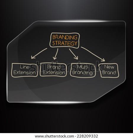 Branding Strategy Diagram, high quality illustration vector EPS10 - stock vector