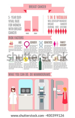 Breast cancer awareness infographics, ribbon symbol with global links information graphic icons template.Cabinet for Mammography . - stock vector