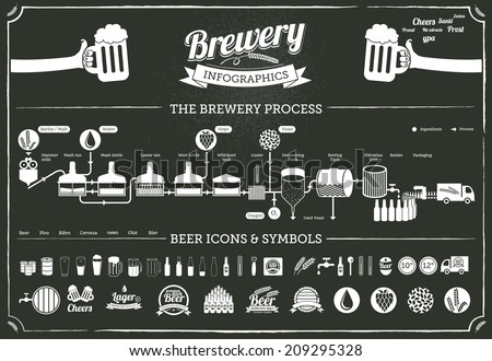 Brewery Infographics Beer Design Elements Labels Stock