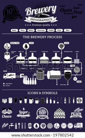 Brewery infographics with beer elements & icons - beer production process (negative) - stock vector
