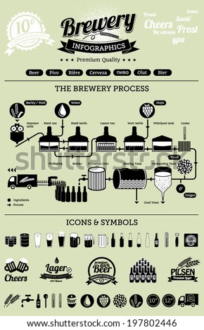 Brewery infographics with beer elements & icons - beer production process (positive) - stock vector