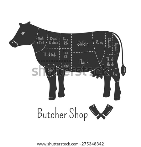 British cuts of beef diagram and butchery design element black style - stock vector