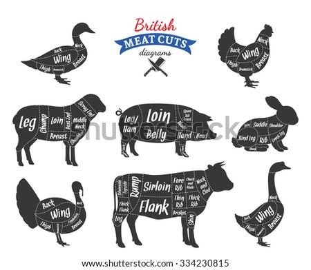 Stock Vector Lamb Meat Cuts Blackboard likewise Stock Vector Set Of Butchery Logo Templates Farm Animals With S le Text Retro Styled Farm Animals also American Us Cuts Beef Pork Lamb 334247582 in addition British Cuts Beef Pork Lamb Rabbit 334230815 furthermore 64. on rabbit meat cuts diagram