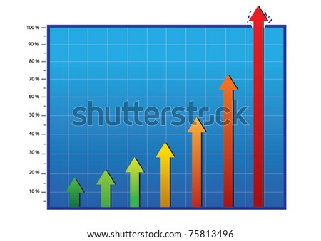 business and profit chart profit increase more than 100%