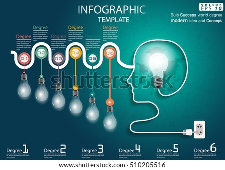 Web Design colleges business majors