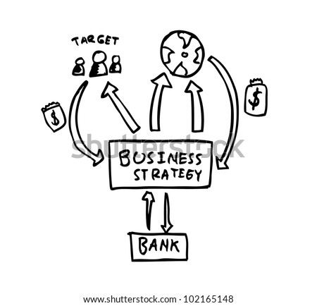business concept strategy