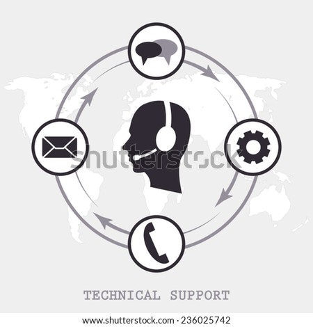 Business customer care service concept flat icons set of contact us technical support help desk phone call and website click for infographics design web elements illustration art - stock vector