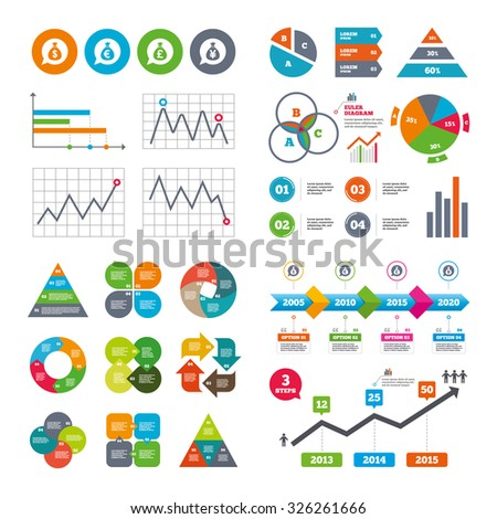 Business data pie charts graphs. Money bag icons. Dollar, Euro, Pound and Yen speech bubbles symbols. USD, EUR, GBP and JPY currency signs. Market report presentation. Vector - stock vector