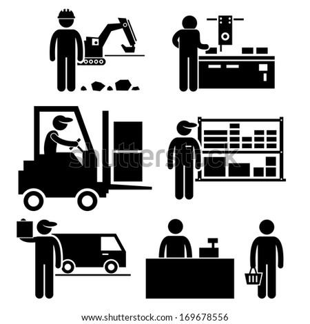 Business Ecosystem between Manufacturer, Distributor, Wholesaler, Retailer, and Consumer Stick Figure Pictogram Icon - stock vector