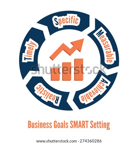 Business goals SMART setting financial strategy concept vector illustration.