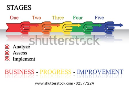 Business improvement stages - stock vector
