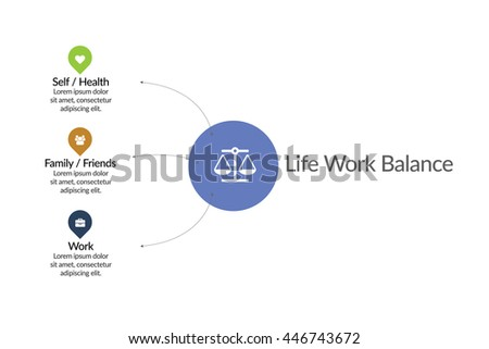 Business infographics showing Life Work Balance