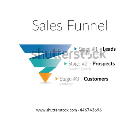 Business infographics with stages of a Sales Funnel