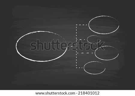 Business Plan Flow Chart Circles Hand Drawn On Blackboard