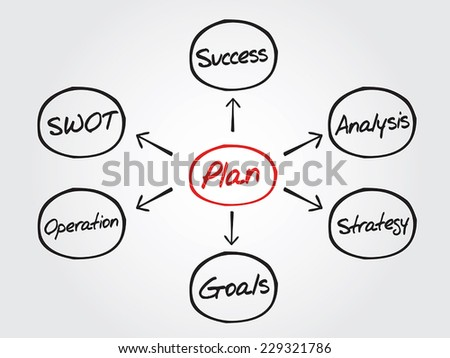 Business Plan showing Positive Growth, Analysis diagram, Chart shapes - stock vector