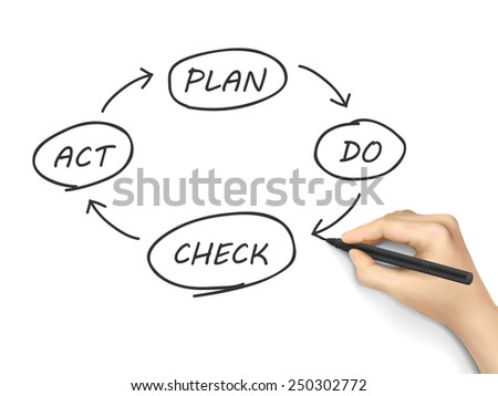 business process PDCA written by human hand over white background - stock vector