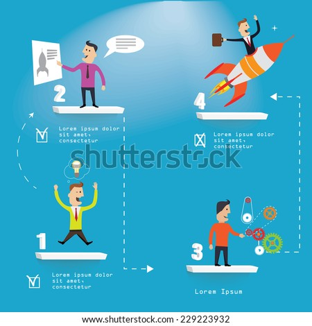 Business Start-up concept steps  Idea, research, prepare, start. Vector Illustration - stock vector