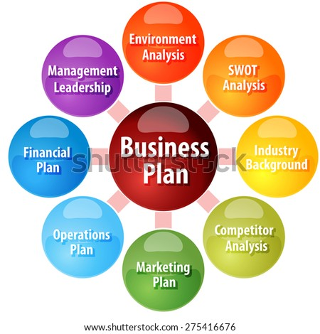business strategy concept infographic diagram illustration of parts of business plan vector - stock vector