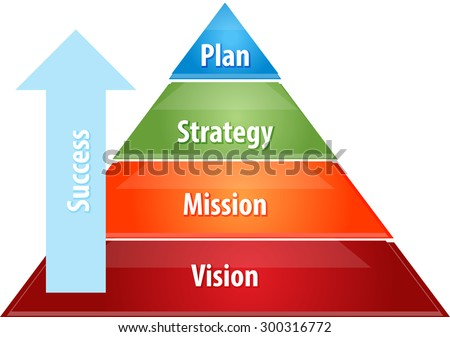 Business strategy concept infographic diagram illustration of Success plan strategy pyramid - stock vector