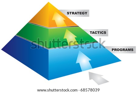 business strategy piramid - isolated abstract color chart - stock vector