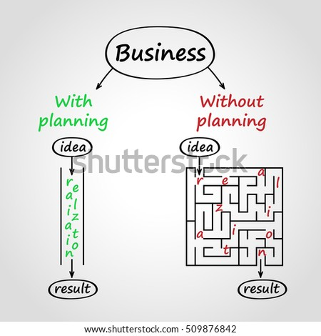 Business with and without planning. Graphic concept on gray background.