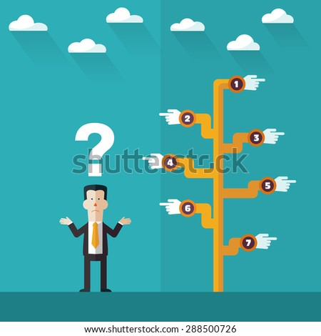 Businessman in front of a choice. Businessman do not know where to go. Business choice concept - stock vector